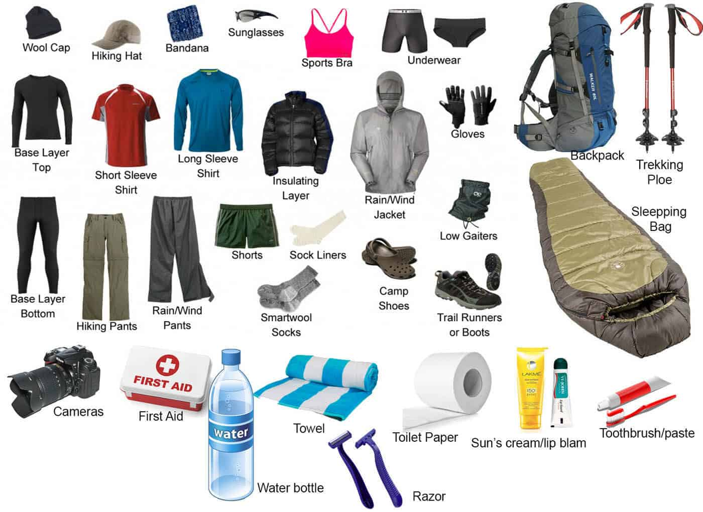 Suggested Equipment for Trekking in Nepal